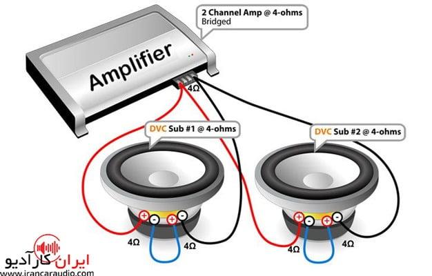 بستن دو ساب دبل کویل 4 اهم با آمپ استریو در حالت بریج