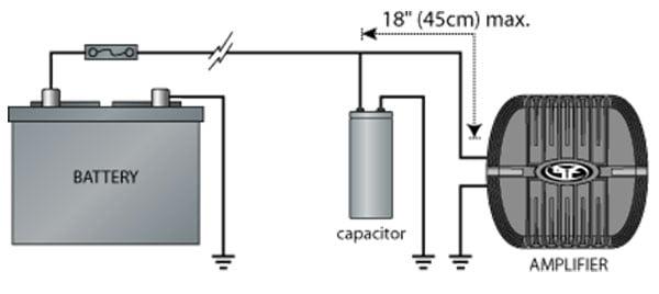 طریقه نصب خازن (شارژ و دشارژ خازن)